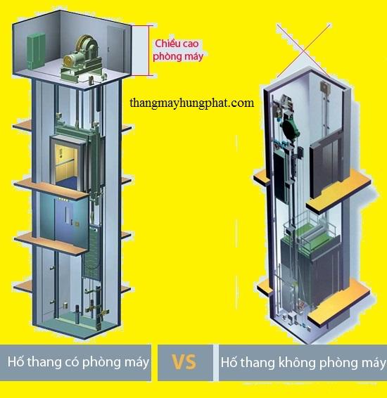 thang máy không phong máy